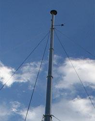 Maszty teleskopowe z serii NY