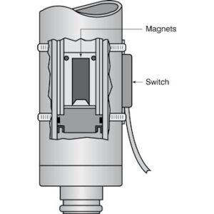 Magnetyczny wyłącznik bezpieczeństwa