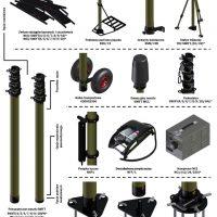 Maszty teleskopowe z serii SWIFT